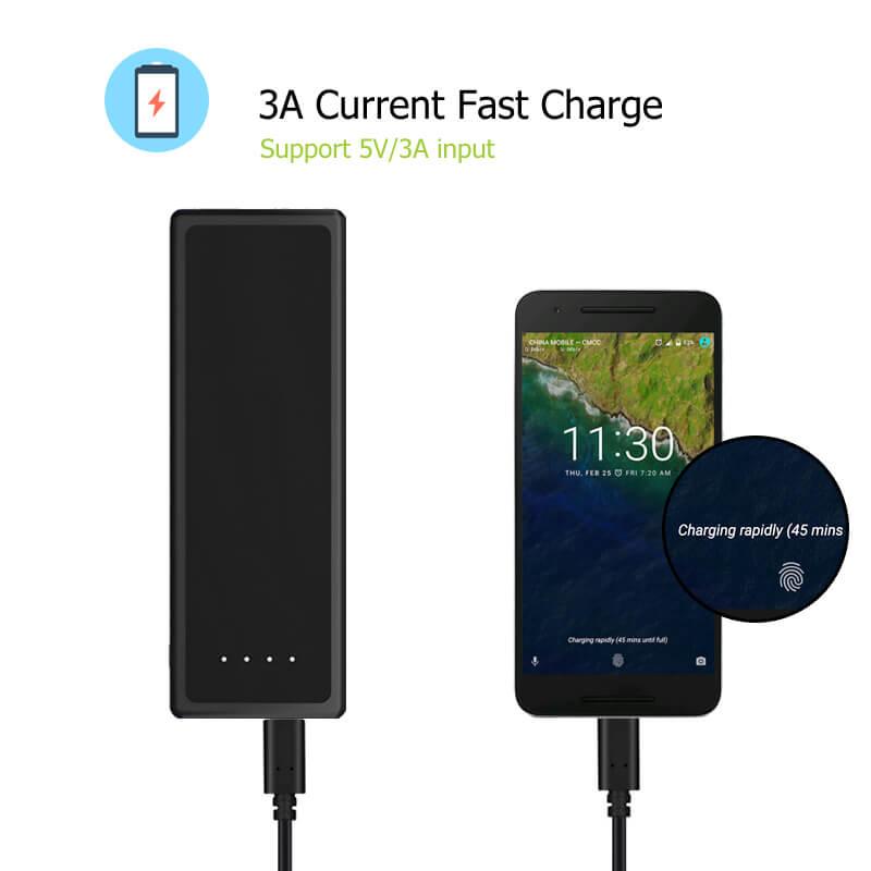 USB C to USB C Cable CCFM2030